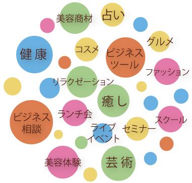 関西マッチングフェア02